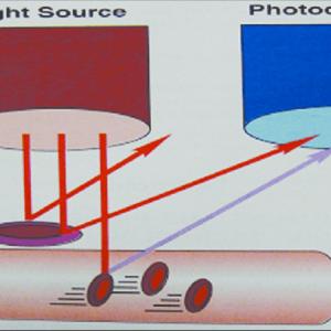 doppler flussimetria in ginecologia - spiegazione dell'esame